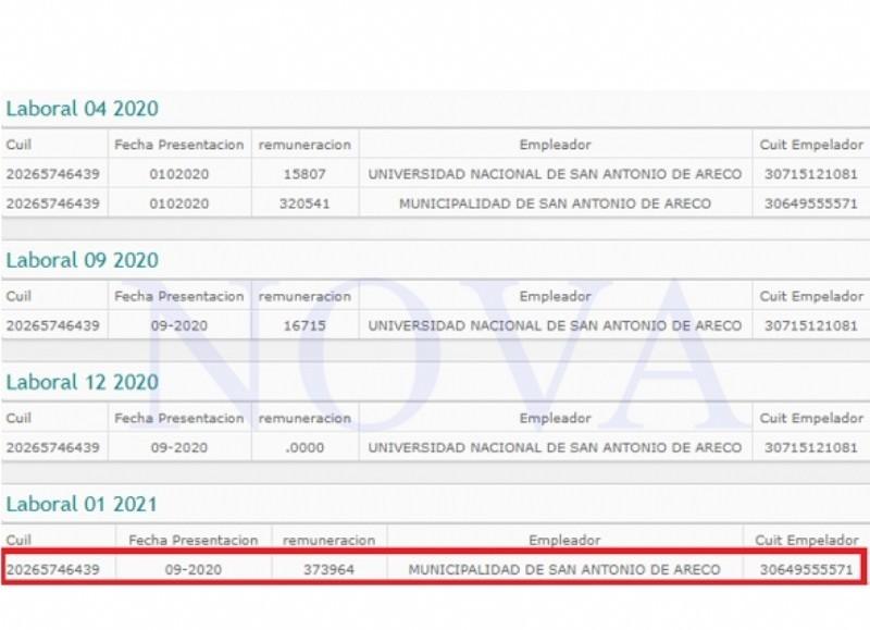 El sueldo del intendente Francisco Ratto. (Foto: NOVA)